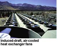 induced draft air cooled heat exchanger fans